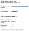 Destatis liefert Zahlen, Daten, Fakten zur Digitalisierung. Grafik: Statistisches Bundesamt (Destatis)